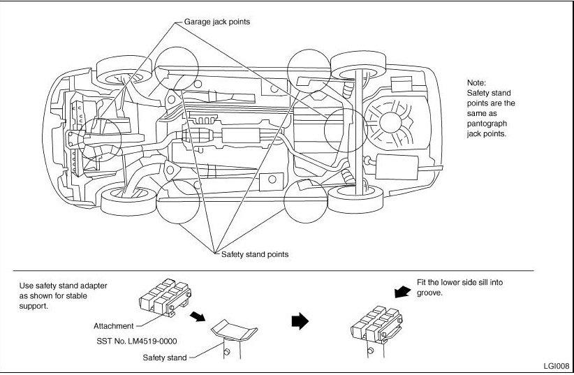 Download Now Nissan B15 Wiring Diagram
